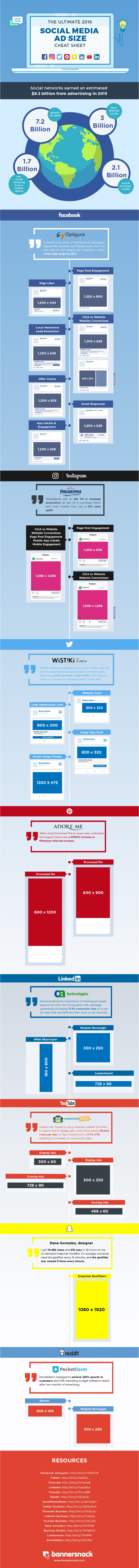bannersnack-social-media-ad-sizes-a-cheat-sheet